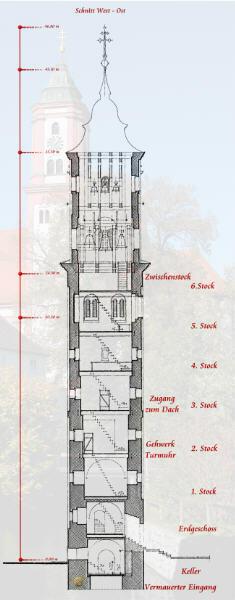 Bauplan des Glockenturms