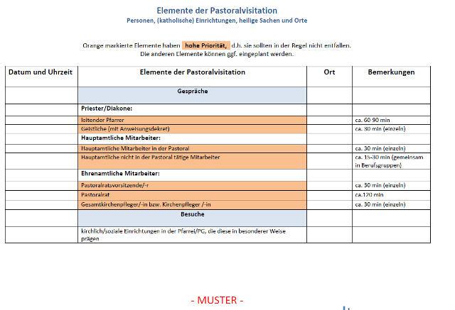 Elemente der Pastoralvisitation Musterbild