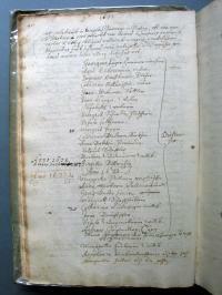 Verzeichnis der Toten 1632/33 in Dießen am Ammersee, oben Notiz über die Misshandlung von zwei Chorherren durch die Schweden ABA, Matrikeln Dießen 10, 40
