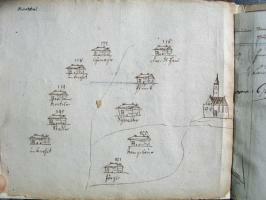 Der zur Pfarrei Seeg im Allgäu gehörende Ort Kirchthal um 1800 im von Pfarrer Johann Michael Feneberg angelegten Familienbuch ABA, Matrikeln Seeg 17