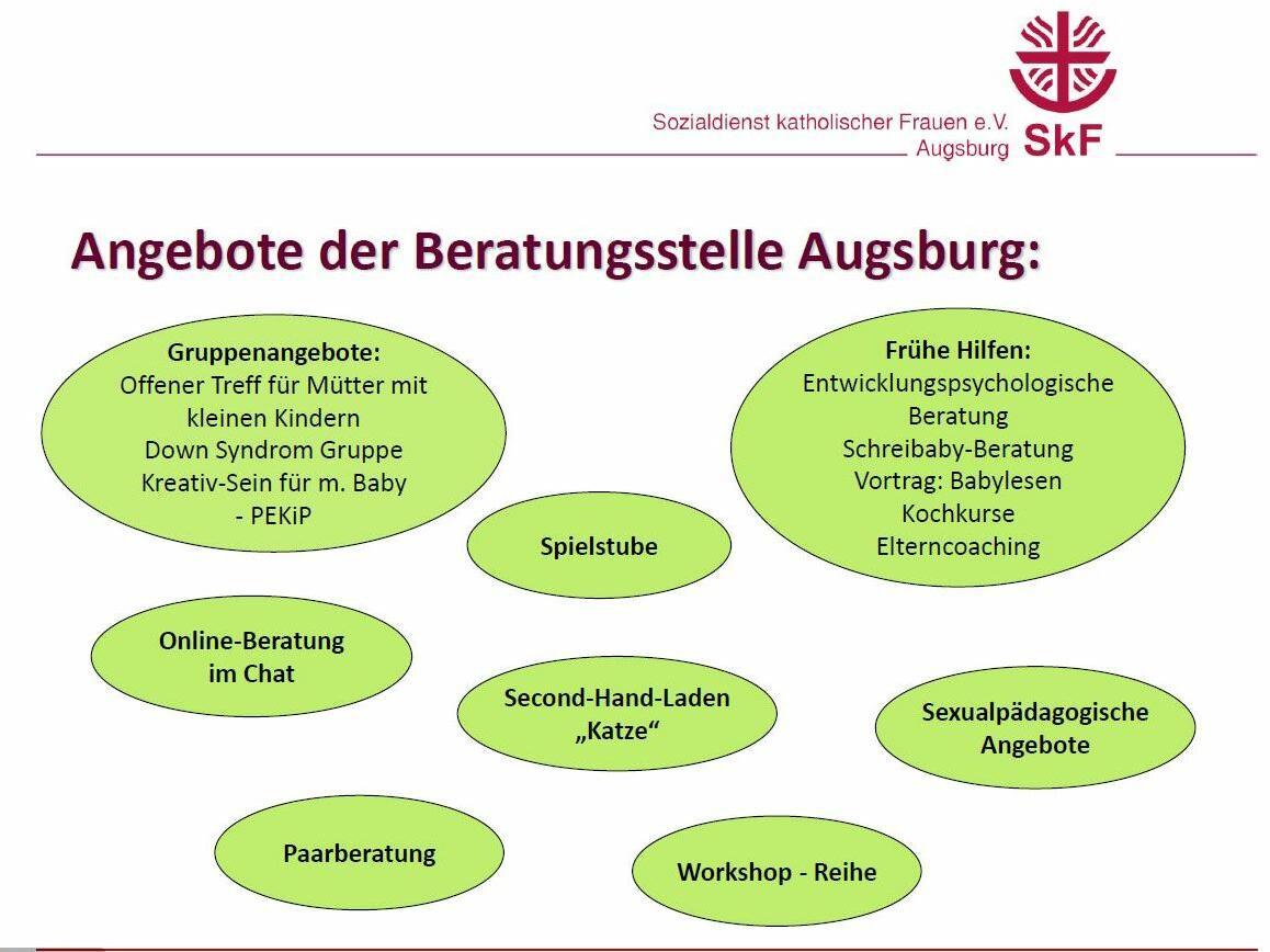 SkF Agb_ Angebote der Beratungsstelle Augsburg