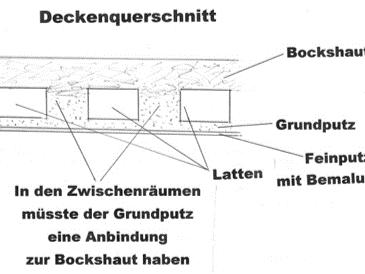 Deckenquerschnitt