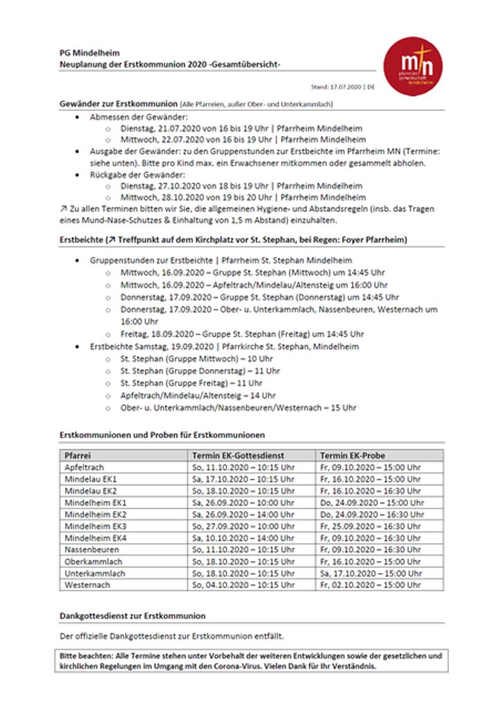 Gesamtübersicht Planung EK Stand Juli 2020